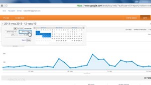 גוגל אנליטיקס Google Analytics